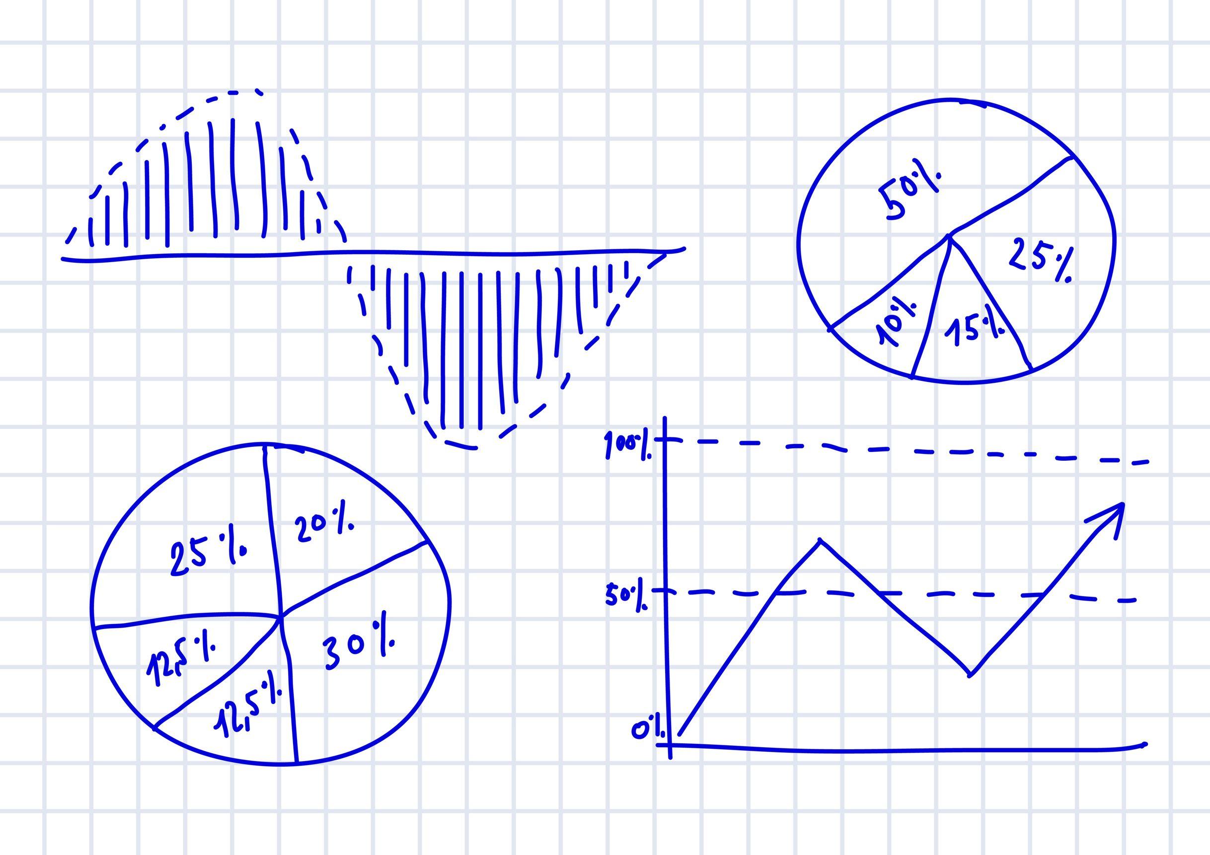 El ciclo de la calidad, los 8 pasos para resolver un problema